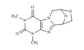 Doxofylline Impurity 5